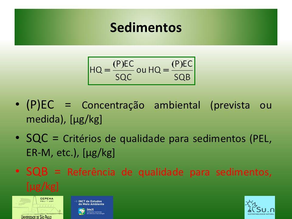 Sedimentos (P)EC = Concentração ambiental (prevista ou medida), [µg/kg] SQC = Critérios de qualidade para sedimentos (PEL, ER-M, etc.), [µg/kg]